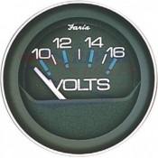 Boot Voltmeters & Ammeters